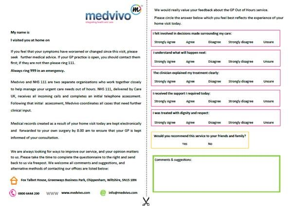 Information card for patients